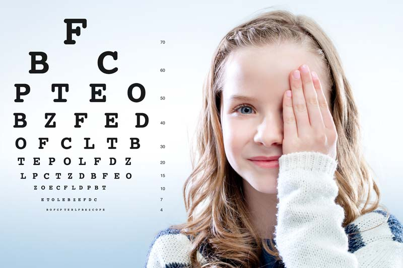 When Should You Make an Appointment with Your Doctor for Vision Testing?